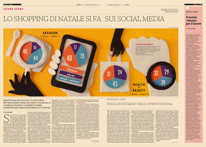 ........................................................................................................................................................................................................Il Sole 24 Ore-Moda 24This is an infographic aboutChristmas shopping andsocial media